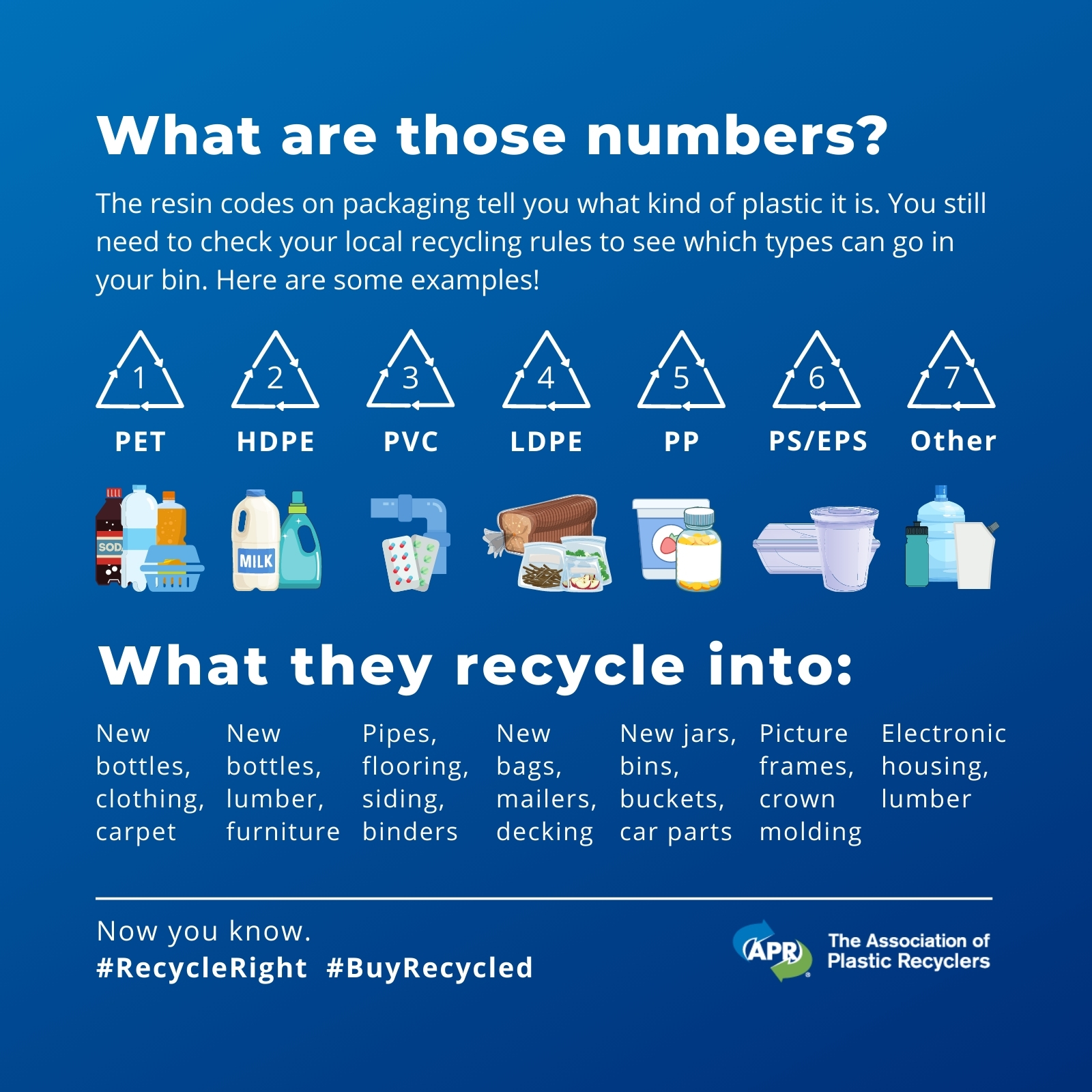 he resin codes on packaging tell you what kind of plastic it is. You still need to check your local recycling rules to see which types can go in your bin. Here are some examples of what types of packaging typically have these resin codes, and just a few of the recycled items that they become.