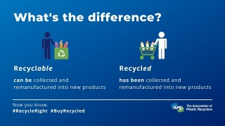 Recyclable vs Recycled: What you need to know; why it matters